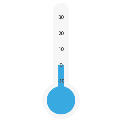 Interpal - Winter Campaign - Icon - Thermometer