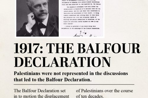 Nakba 72: From Balfour to the Great March of Return