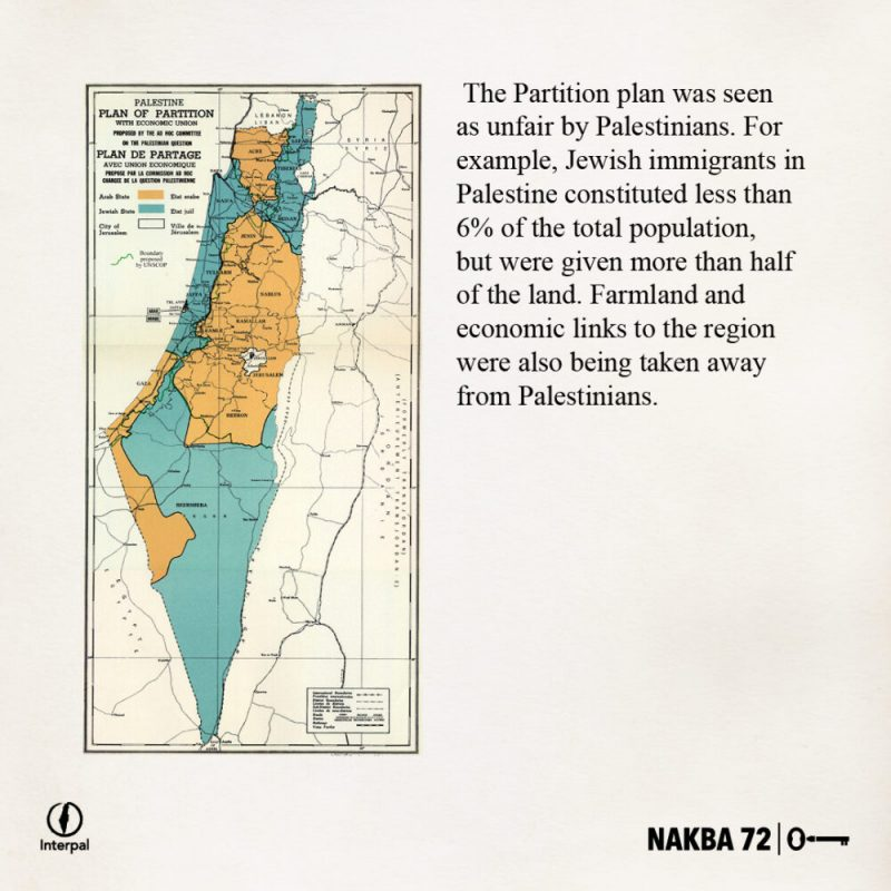 Interpal Nakba 72 Timeline 1947 B