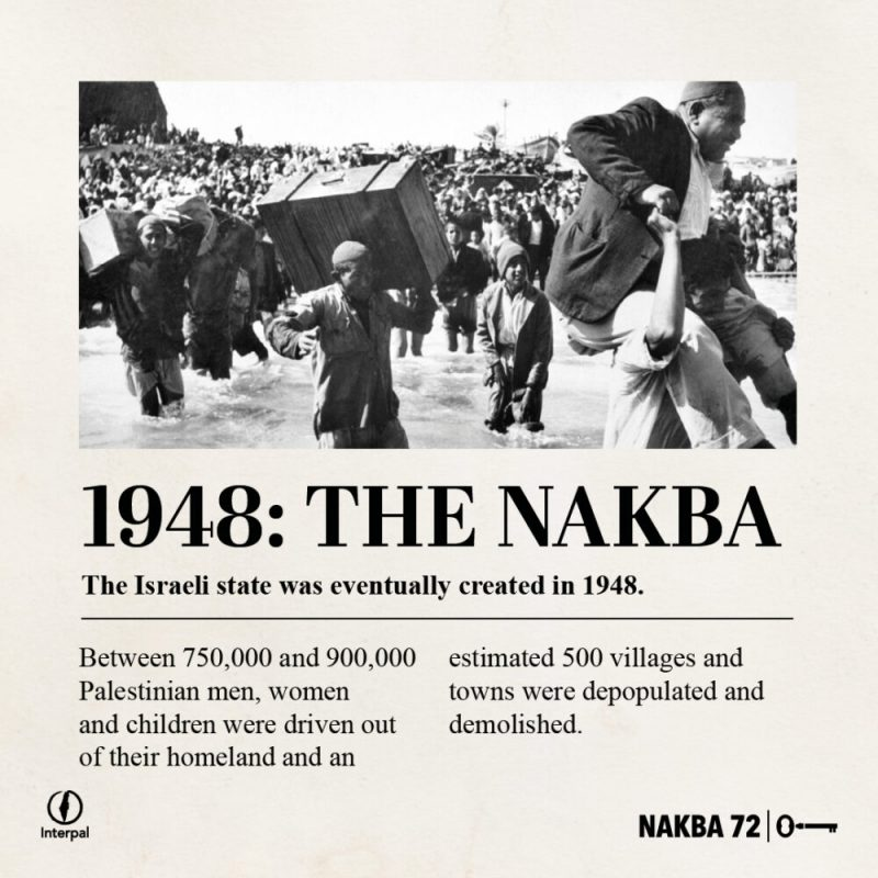 Interpal Nakba 72 Timeline 1948 A