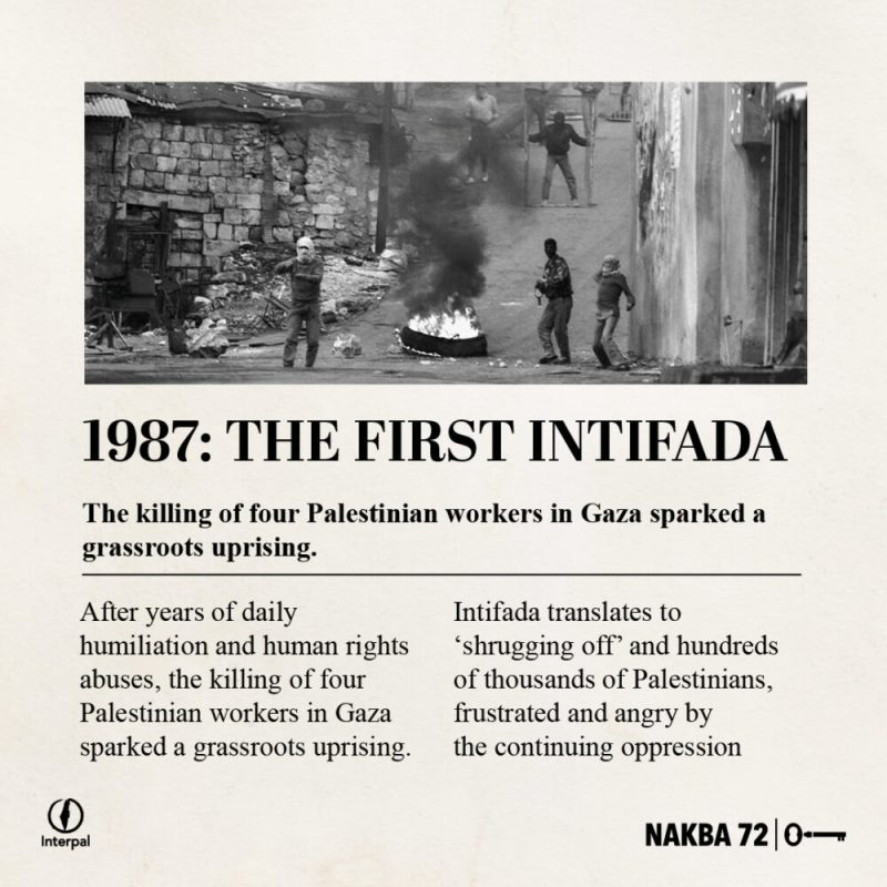 Interpal Nakba 72 Timeline 1987 A