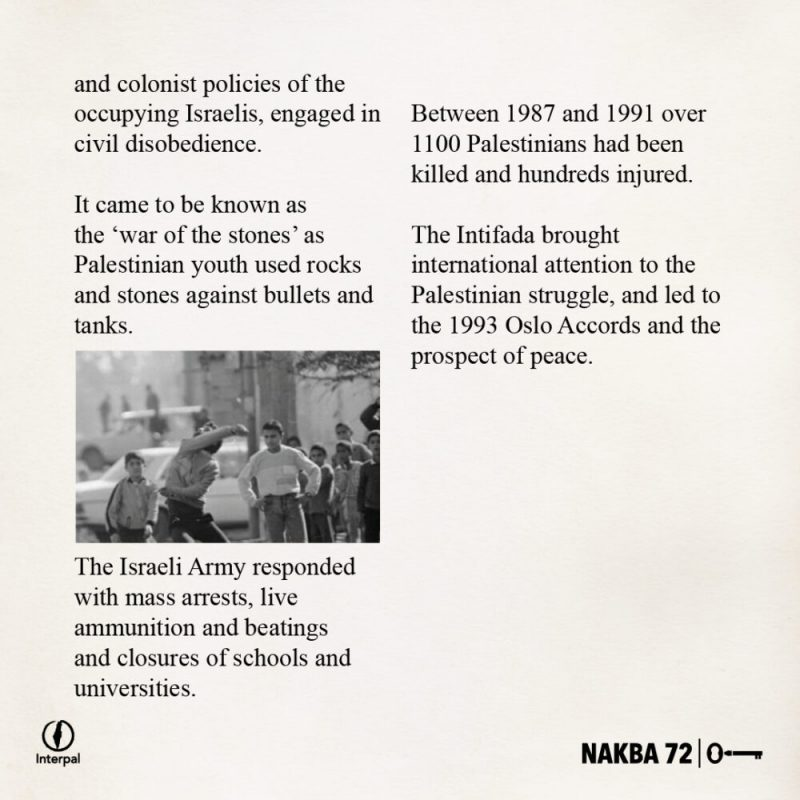 Interpal Nakba 72 Timeline 1987 B