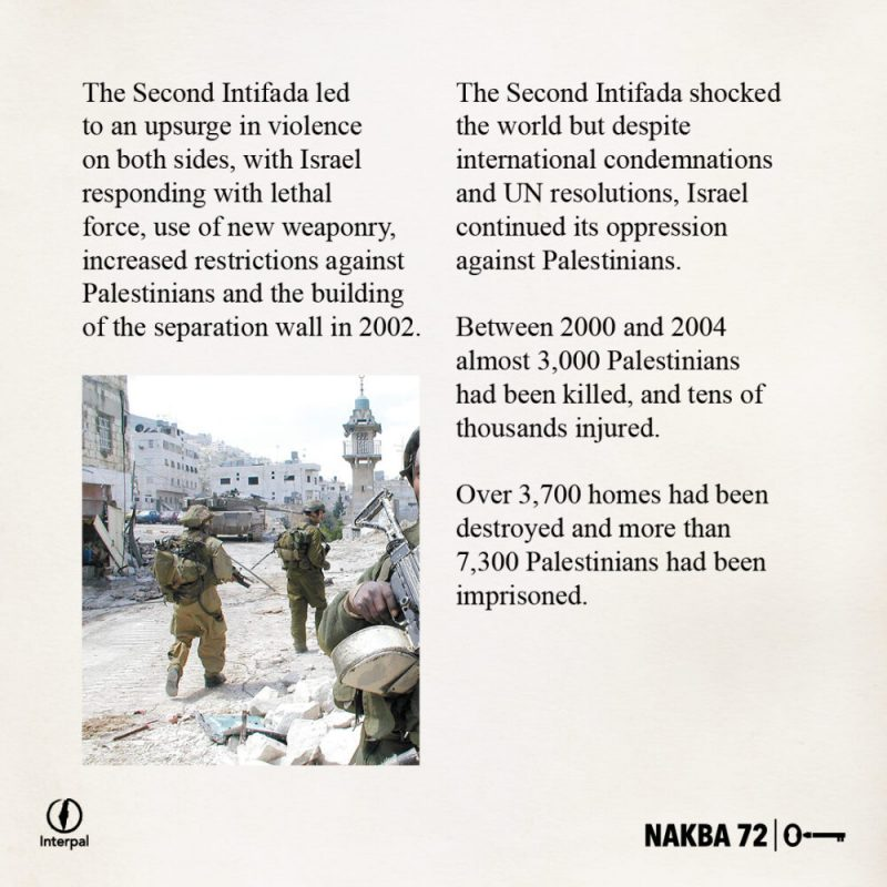Interpal Nakba 72 Timeline 2000 B