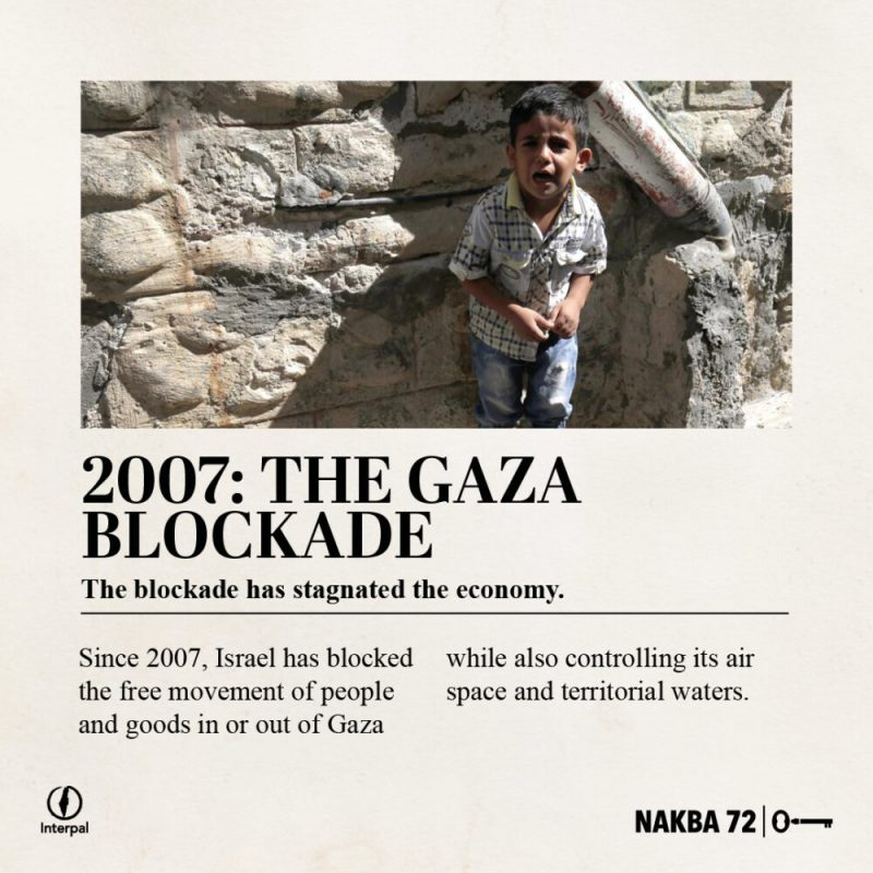 Interpal Nakba 72 Timeline 2007 A