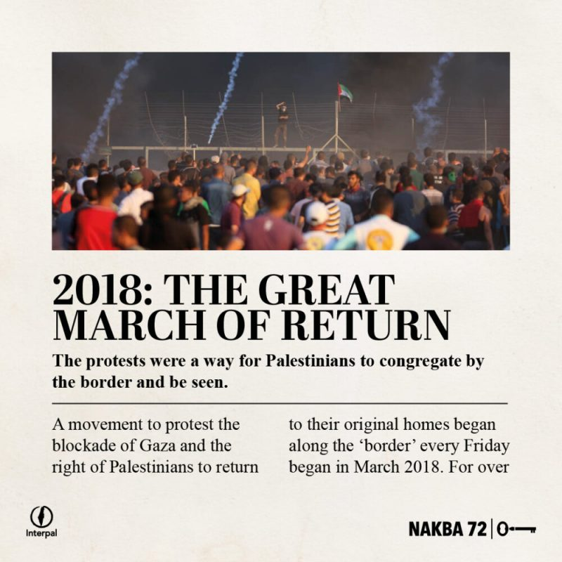 Interpal Nakba 72 Timeline 2018 A