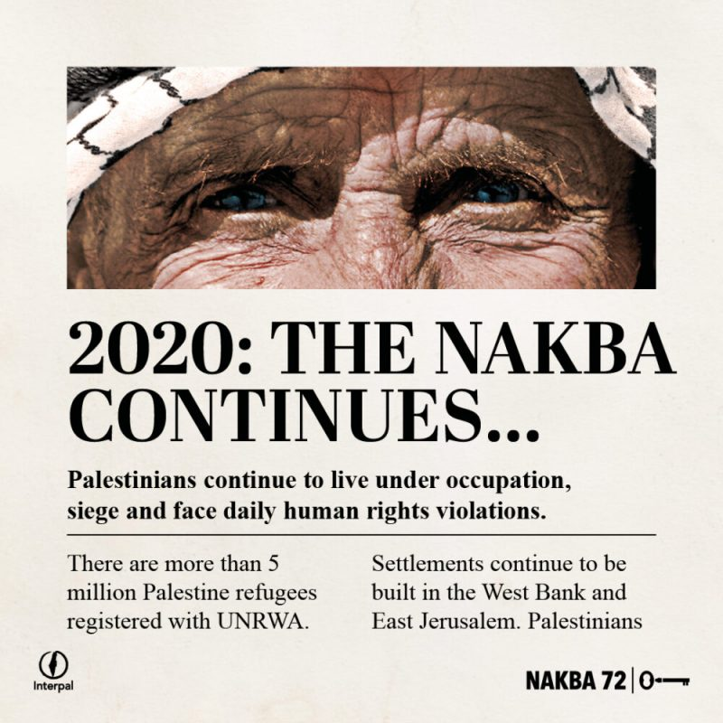 Interpal Nakba 72 Timeline 2020 A